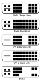 277px-DVI_Connector_Types